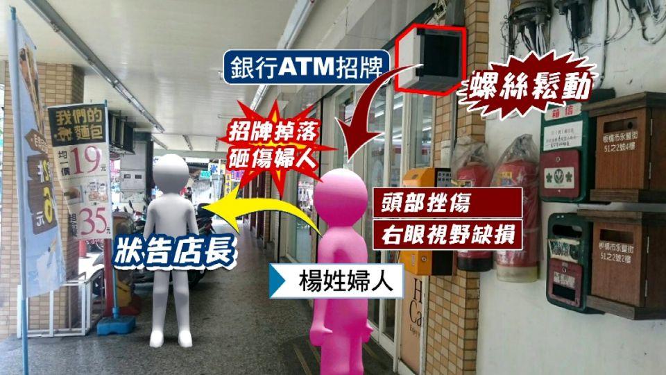 超商ATM招牌掉砸傷婦 店長判拘20天 民事免賠