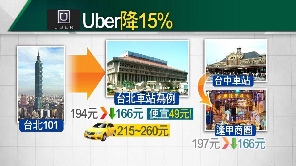 Uber搶客今起降價15% 小黃叫苦:生意變差