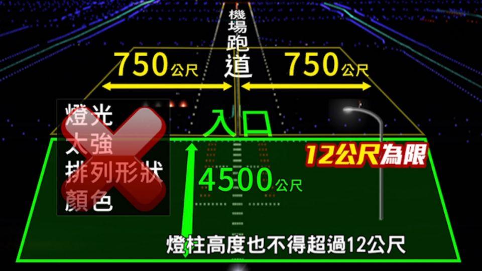 燈柱限高12米! 引導飛機安全降落 燈光設置嚴規