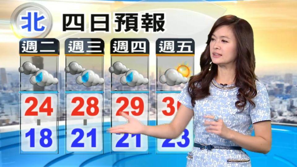 【2016/05/17】鋒面漸離 雨緩風大 北台好涼冷 注意添衣