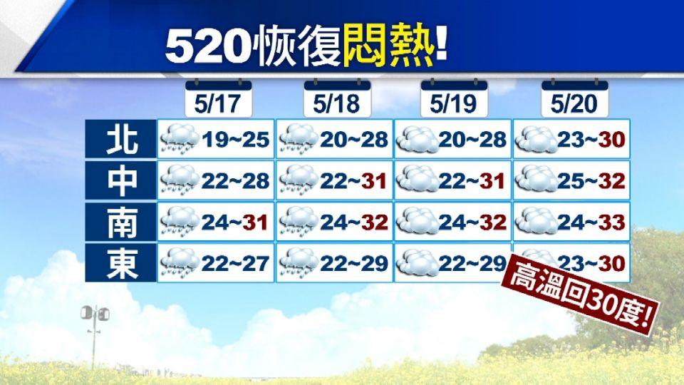 今晨最涼淡水僅16.6度 北部、東北部仍防驟雨