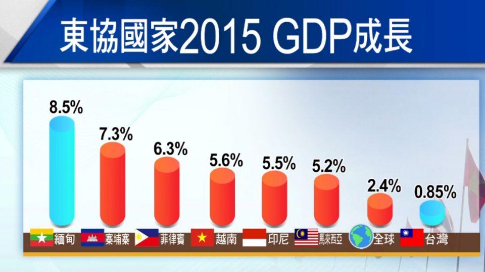 全球經濟成長新動力 東協國家受矚目
