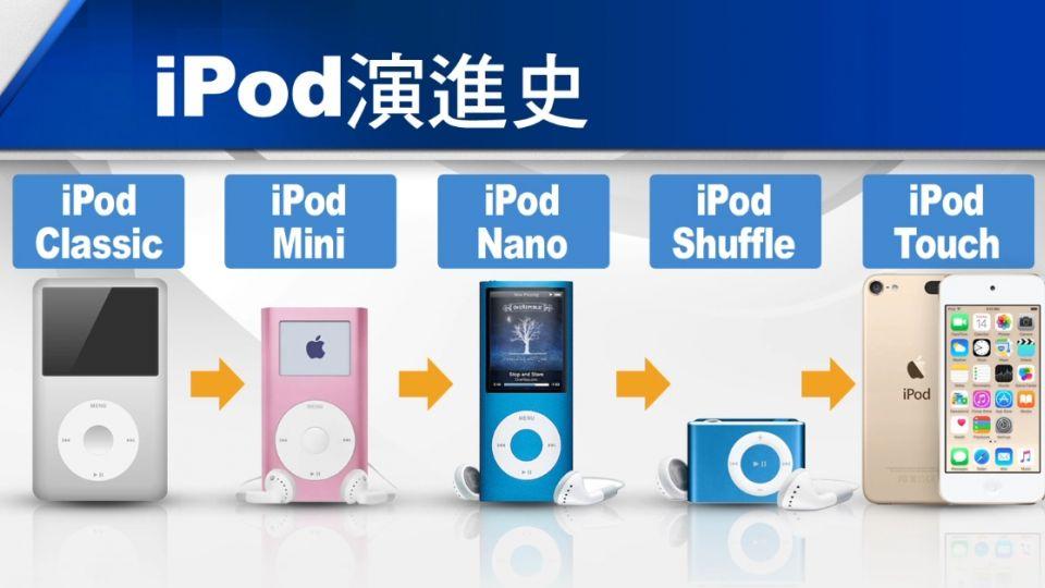 家有舊iPod別急著丟! 價值達65萬台幣
