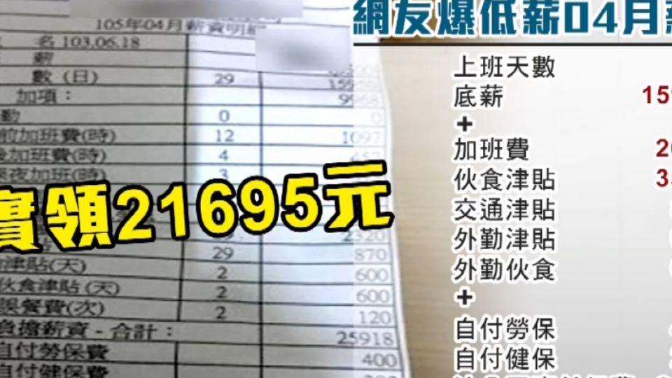 台灣低薪鐵證! 月上29天領不到22K