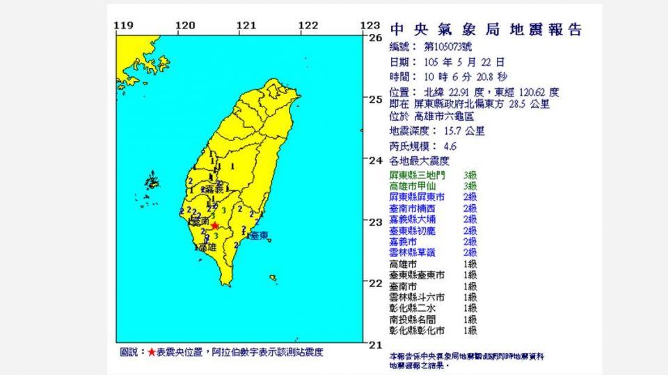 高雄地牛又翻身!10:06發生規模4.6地震