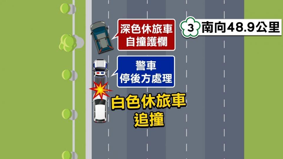 「紅斑馬」處理車禍挨撞 3車擠一團警民4傷
