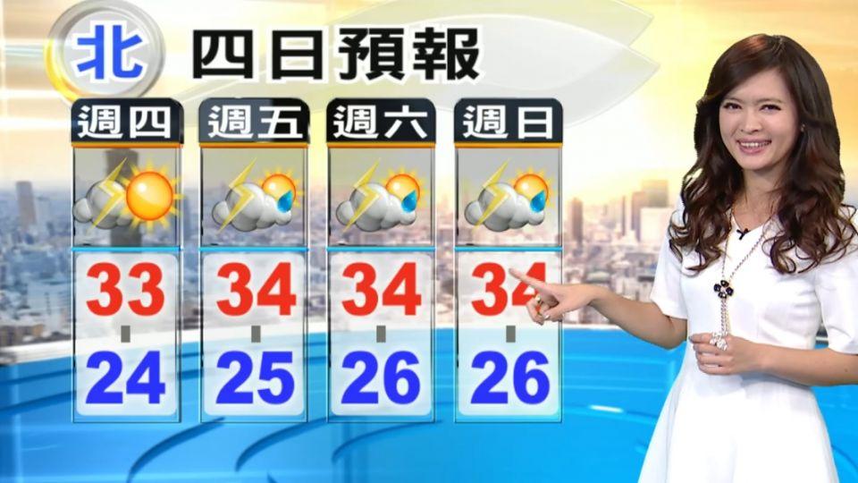 【2016/05/26】今天氣晴朗 午後山區注意雷陣雨 局部雨大