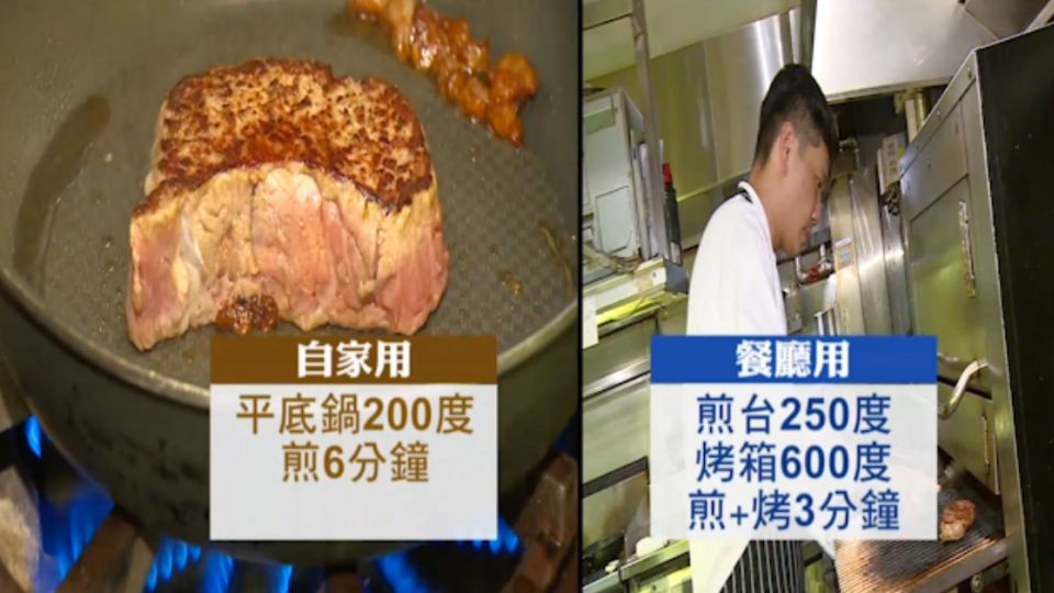 平底鍋+厚牛排 在家也能煎教父級牛排