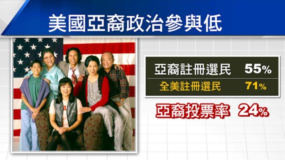 拉攏華裔選民 希拉蕊推「中文」競選廣告