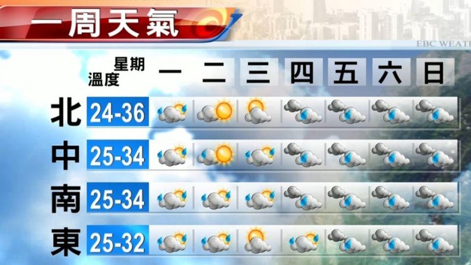 【2016/05/30】今各地山區 北、基、宜、花會有午後雷陣雨