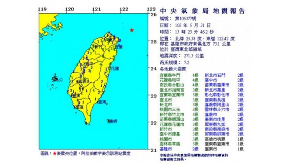 基隆外海7.2大震後 學者:未來還會有更大的