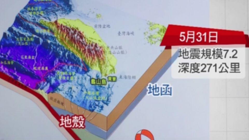 能量沒釋放完! 專家:未來恐有規模8強震