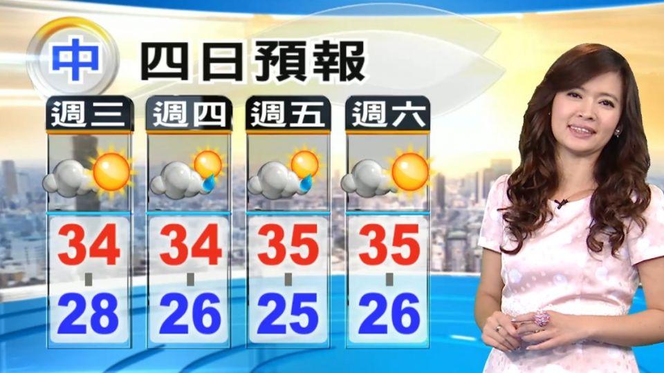 【2016/06/01】今天更熱! 台北37度以上 體感溫度42度