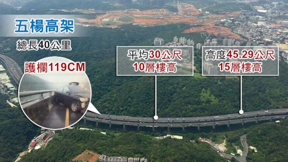 五楊高架最高約15層樓高 摔落恐不堪設想
