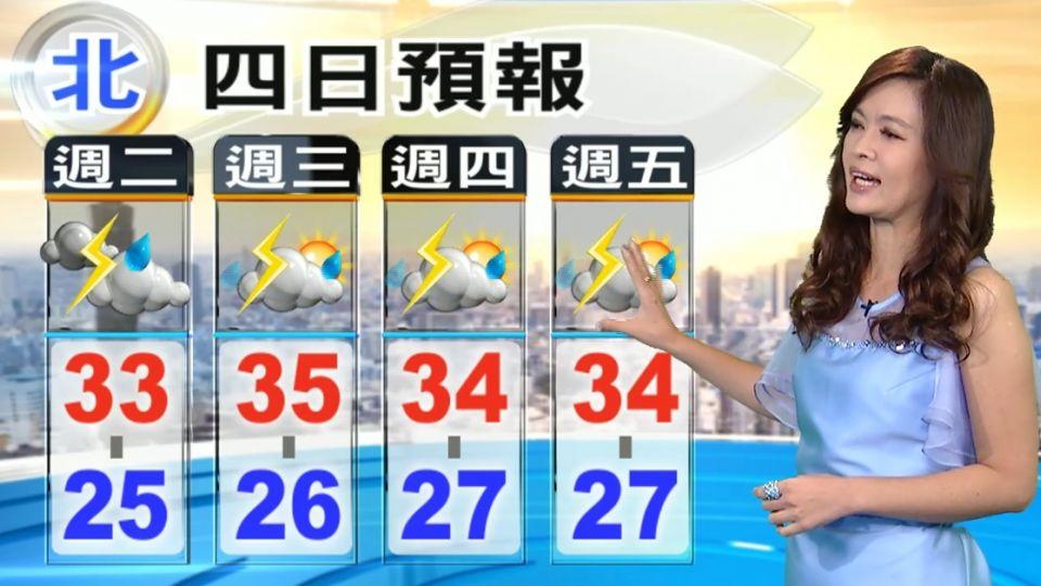 【2016/06/14】連日豪雨要緩了 中南降雨會比昨天少