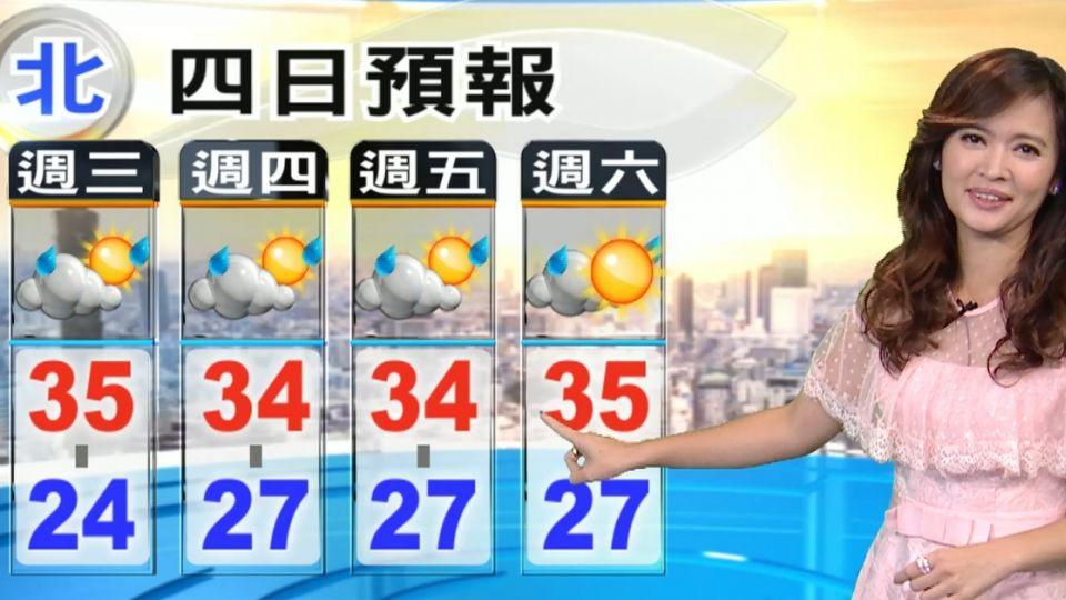 【2016/06/15】雨過天晴 今降雨減少 陽光終於露臉