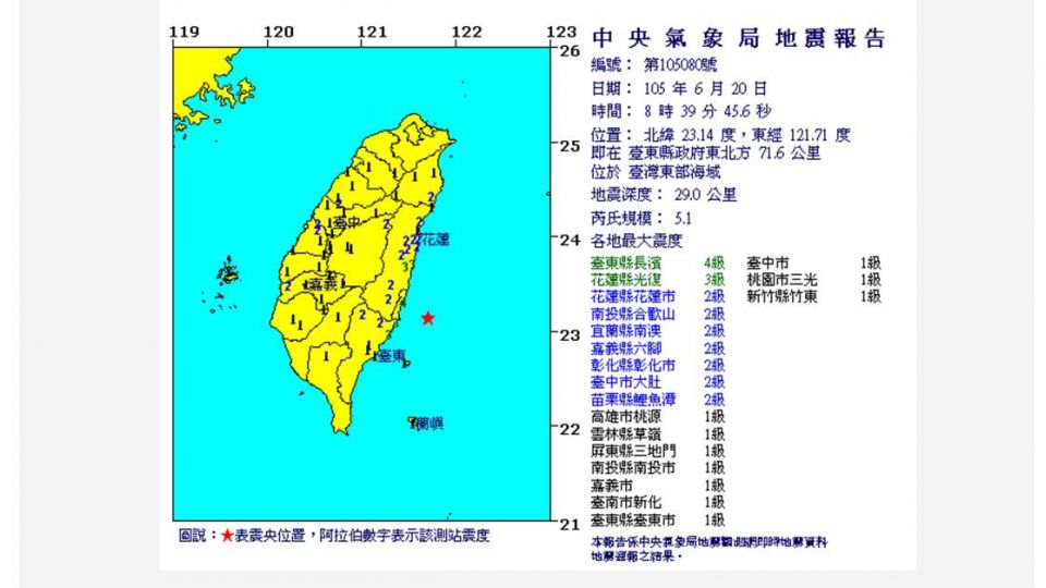 地牛翻身!8:39 臺東發生規模5.1地震