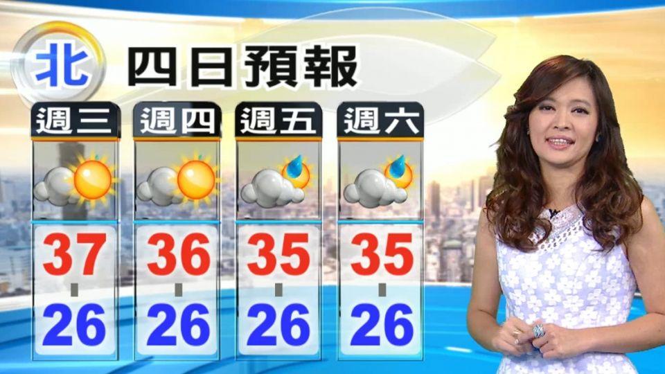 【2016/06/22】雲少艷陽天 高溫酷熱 注意午後雷陣雨