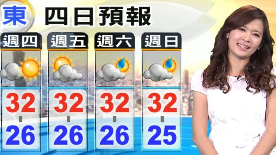 【2016/06/23】今高壓強 艷陽曬 酷熱天 台北仍37度以上