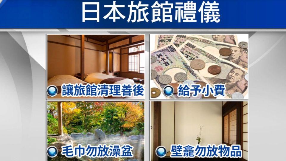 棉被不要自己摺... 日本旅館特別禮儀