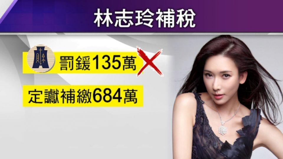 林志玲抗稅聲請釋憲 法院決定不受理