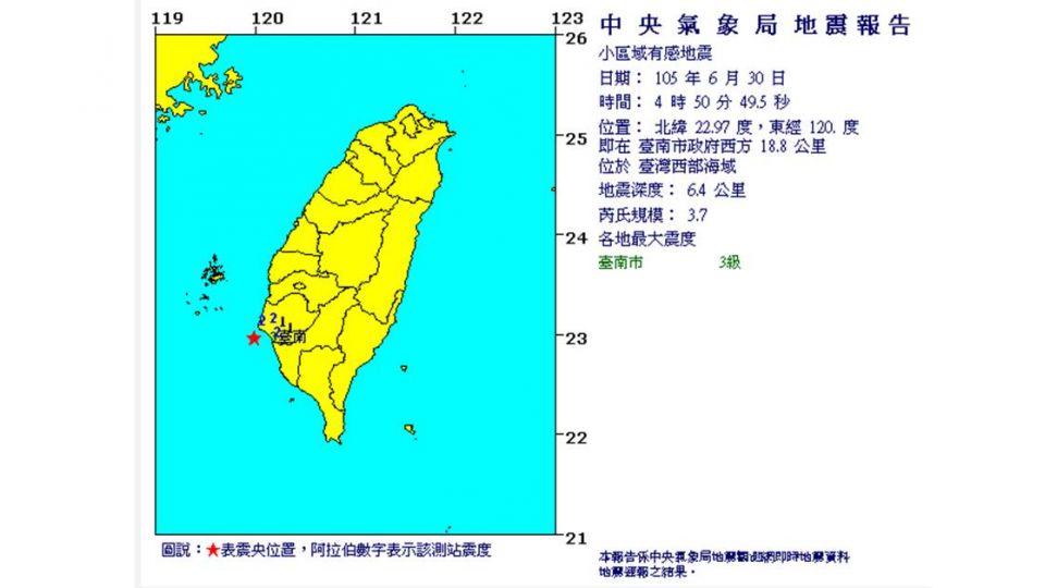 清晨4:50台南3.7地震 網友:完全嚇醒