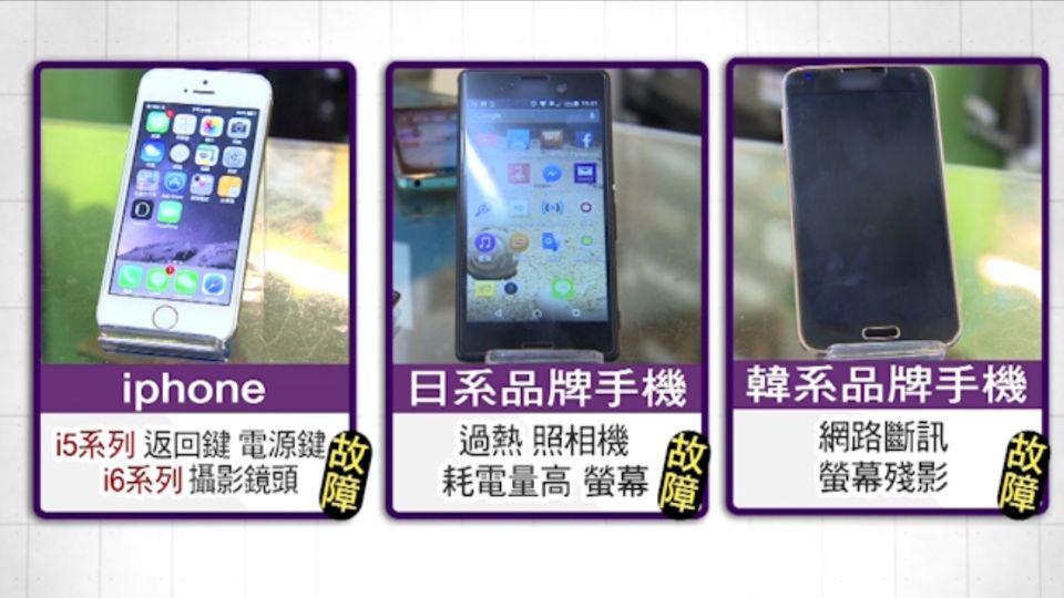 手機使用最常故障原因 各品牌大調查