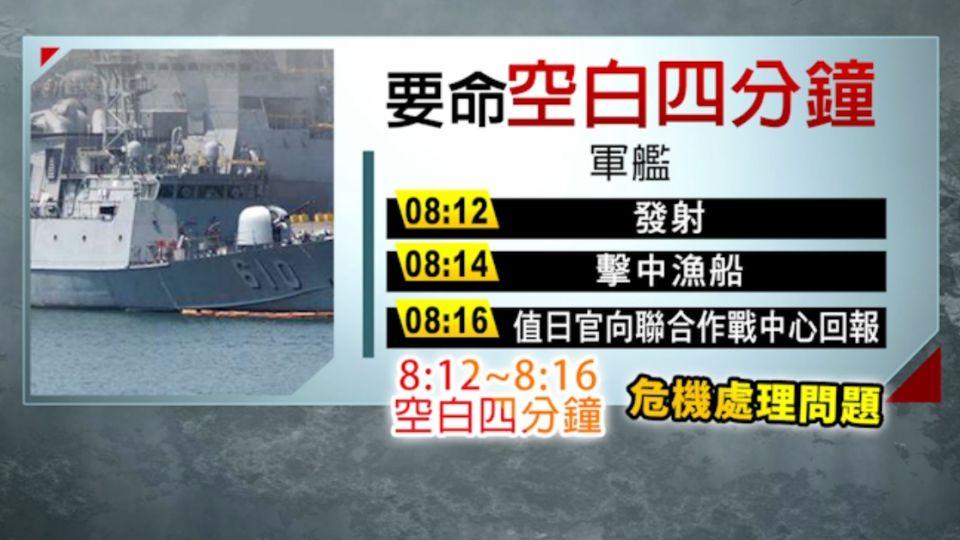 誤射雄三後 海軍發生空白的「要命4分鐘」