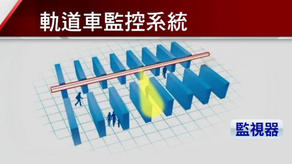 賣場監控風格不同! 台灣走低調、國外用軌道