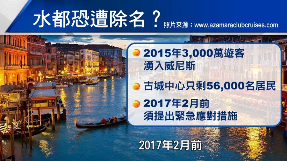 遊客為患 威尼斯恐被世界遺產除名