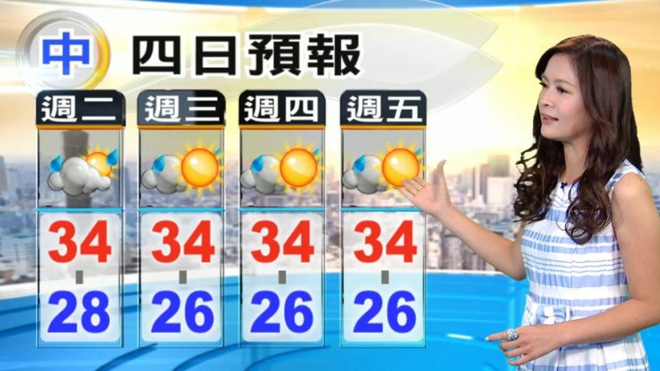 【2016/08/02】今妮妲遠離 中部以北小心午後劇烈降雨