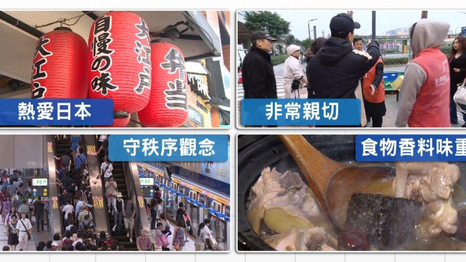 韓國人眼中台灣! 不解為何台人「特別哈日」