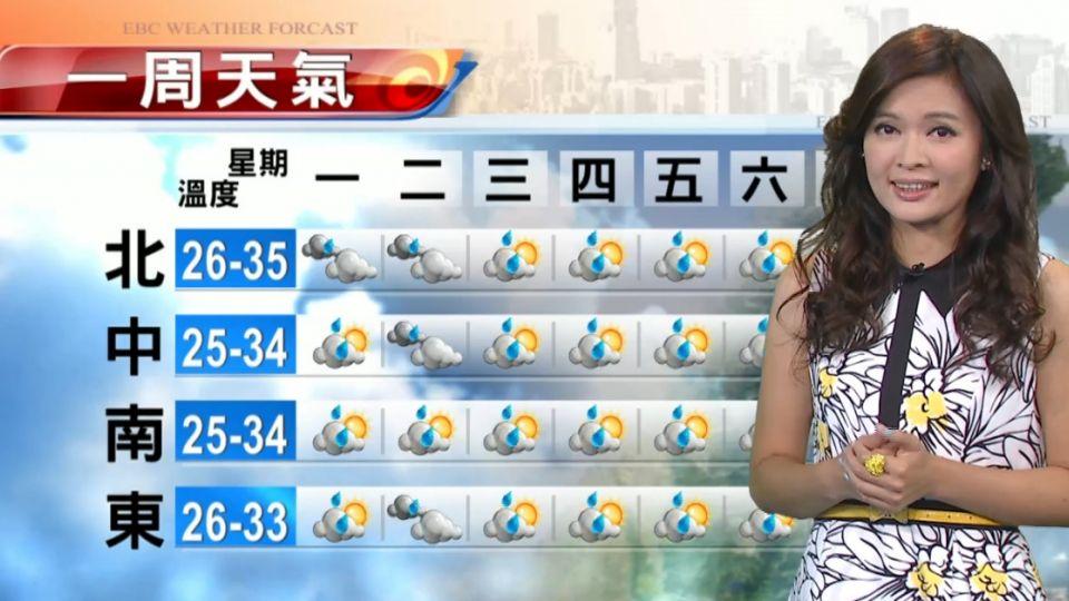 【2016/08/08】88父親節快樂 天氣不穩定 外出帶傘
