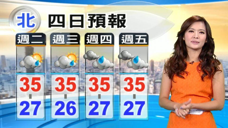 【2016/08/09】今熱低壓通過 時晴時雨 午後山區雨明顯