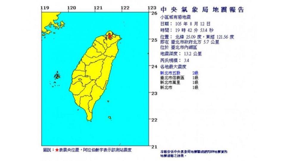 震央在台北!內湖規模3.4地震 雙北都搖晃