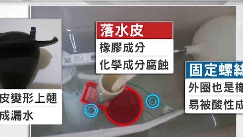 方便成不便?民怨:清潔錠腐蝕「橡皮」造成漏水