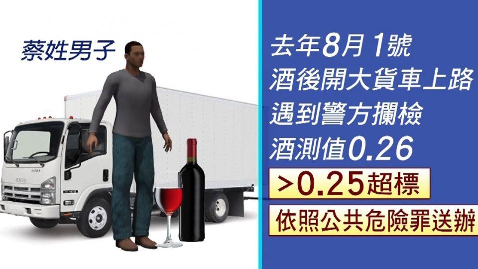 酒測值0.26「公差值」 一審判無罪二審逆轉有罪