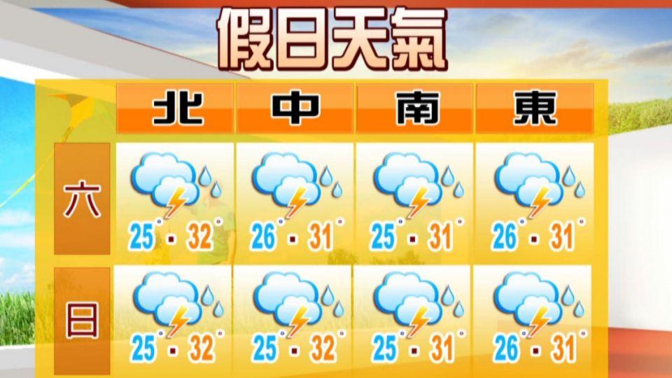 【2016/09/03】全台天氣不穩定 中南部留意豪大雨