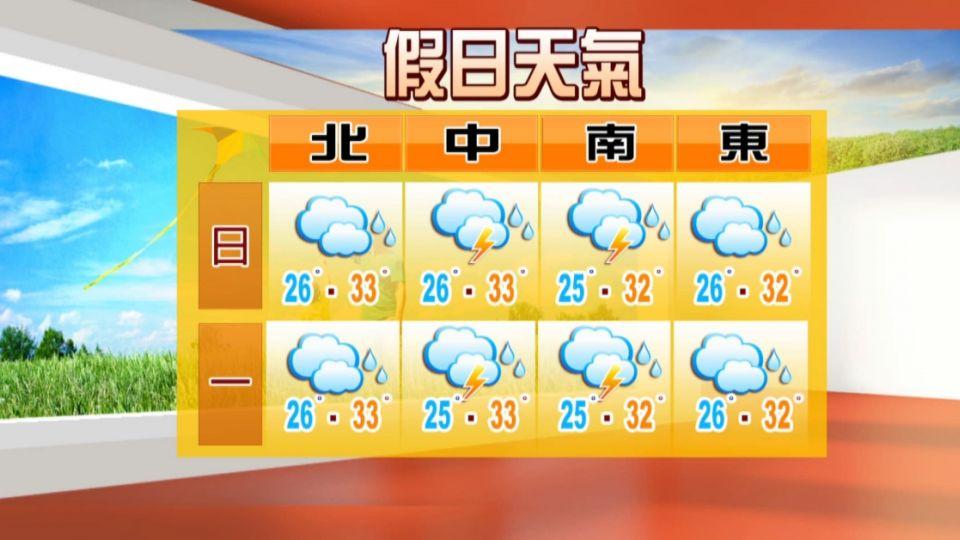 【2016/09/04】全台受低壓帶影響 中南部地區嚴防暴雨