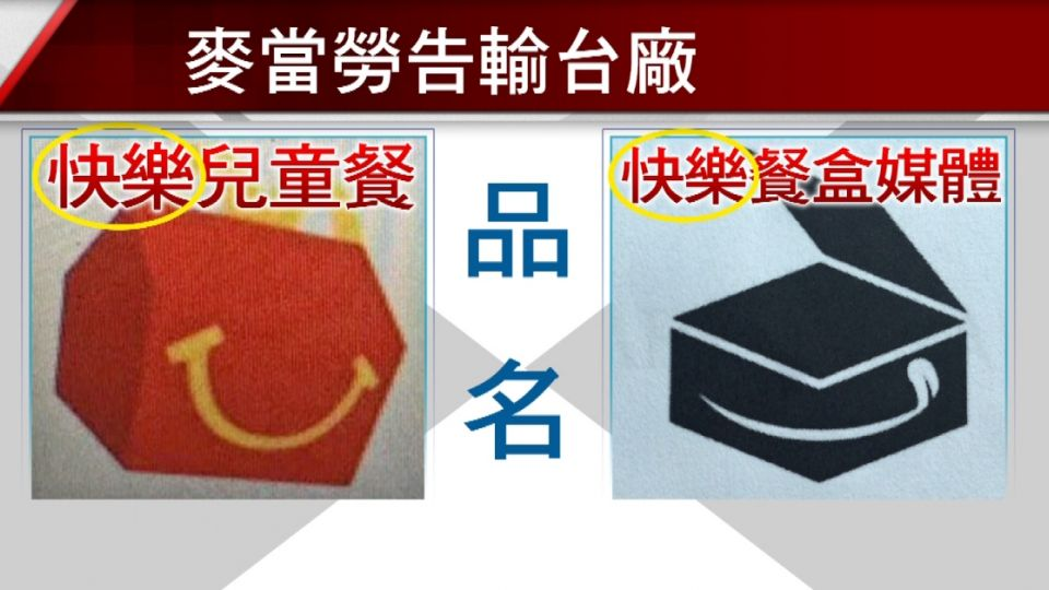 控台廠「微笑餐盒」抄襲 麥當勞二連敗