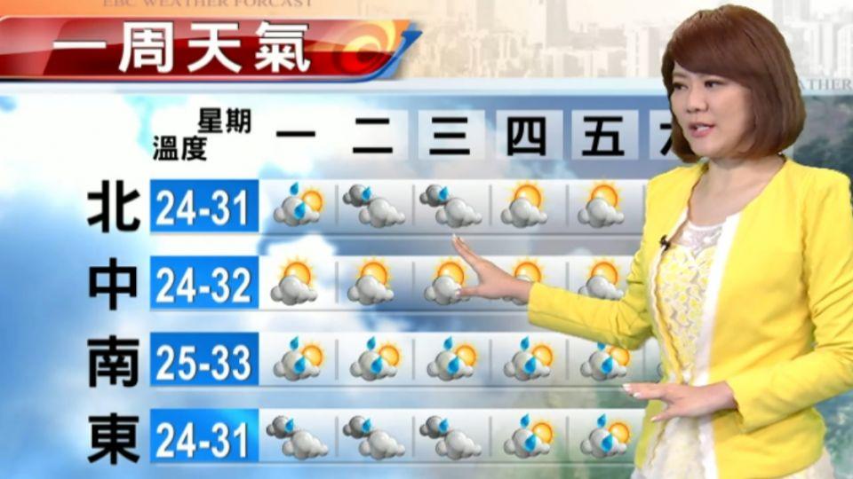 【2016/09/19】北部東半部陣雨 南部、中部山區午後短暫雷陣雨