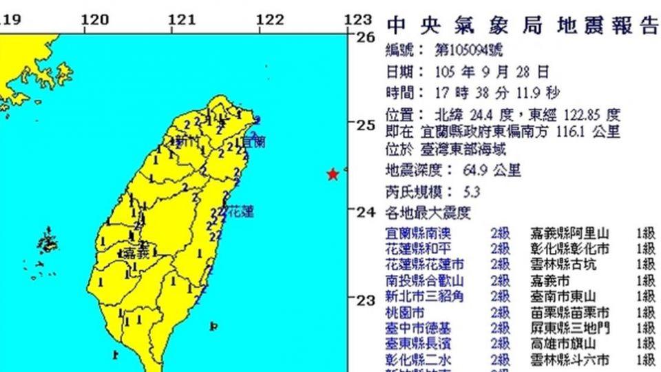 全台有感! 17:38宜蘭外海規模5.3地震
