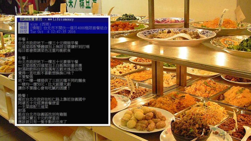 網友推北市「極限套餐」 一個月伙食費竟不到四千!