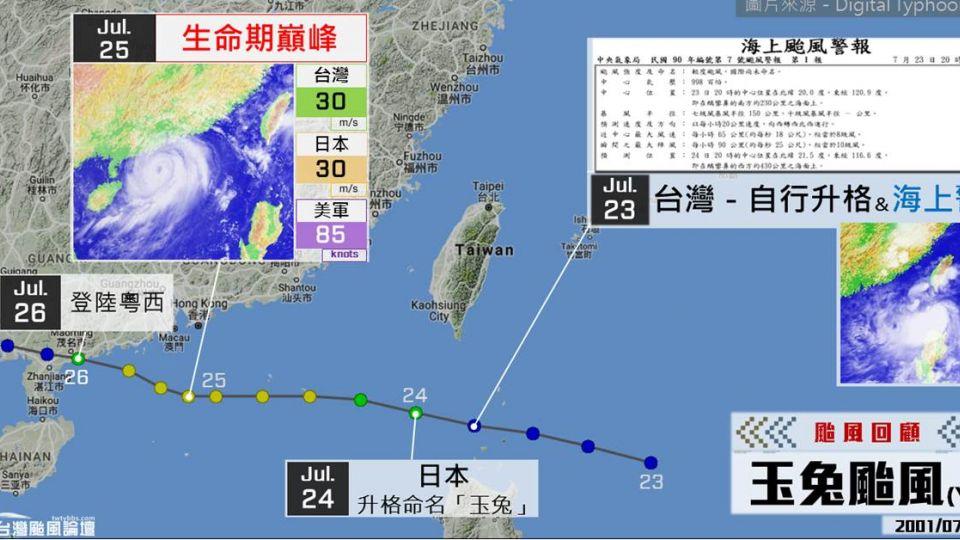 氣象局自行升格颱風 上次是15年前「玉兔」