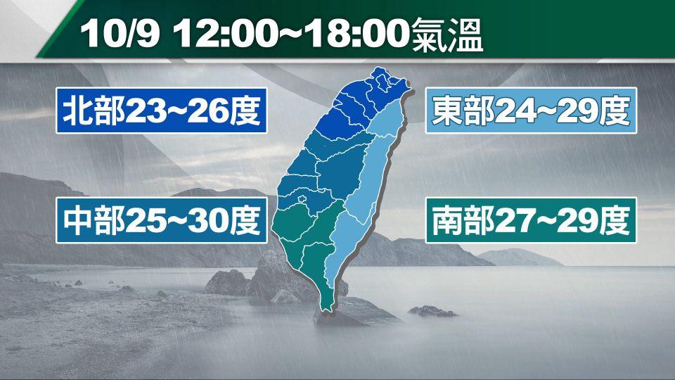 入秋第一道鋒面報到!北台灣氣溫降5~6度