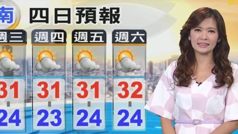 【2016/10/12】今天氣兩樣情 北東有雨 中南陽光露臉