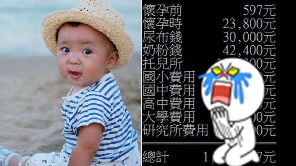 新手爸「養個兒子只要138萬」 網友驚問:確定小孩你親生的?