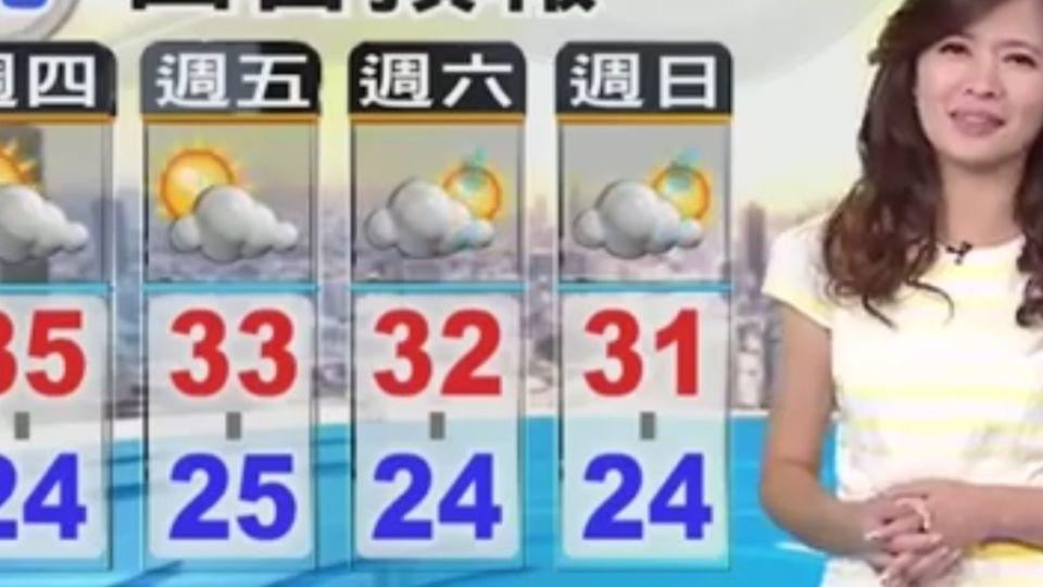 【2016/10/20】今海馬最近 西台晴熱 花東恆春降雨多