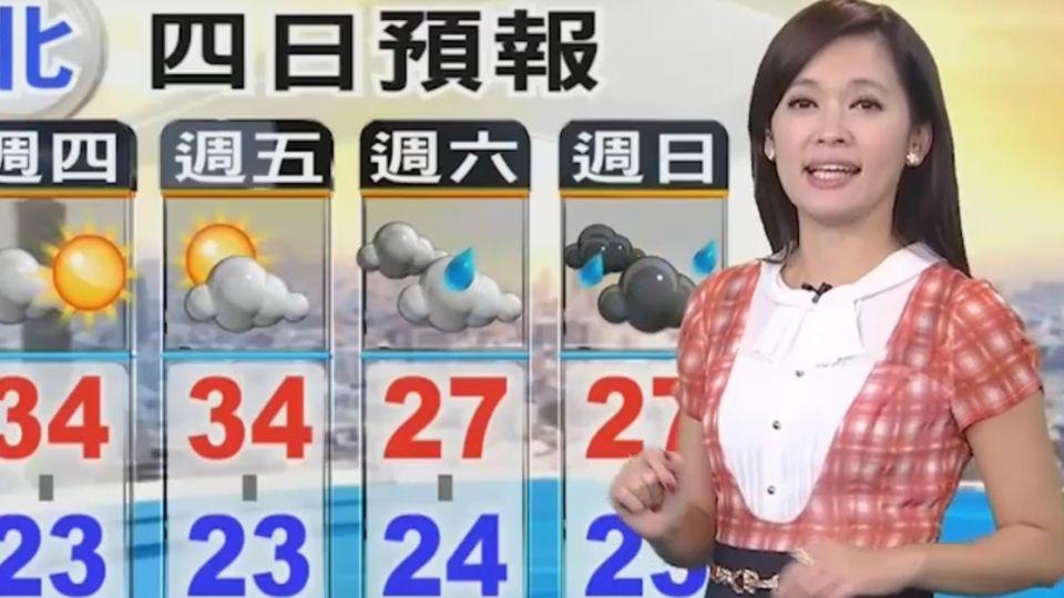 【2016/10/27】今天更熱!秋老虎咬人 高溫上看34度