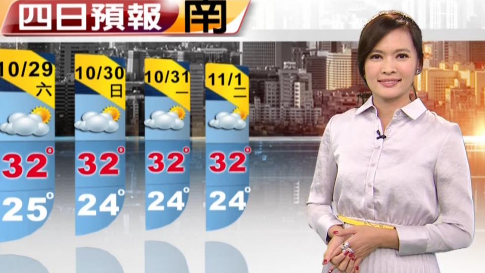 【2016/10/28】北東周休變天 注意豪大雨 氣溫下降轉涼